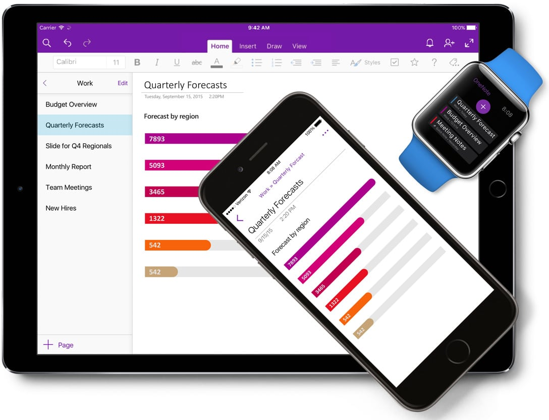 Office 365 OneNote - Op al uw apparaten