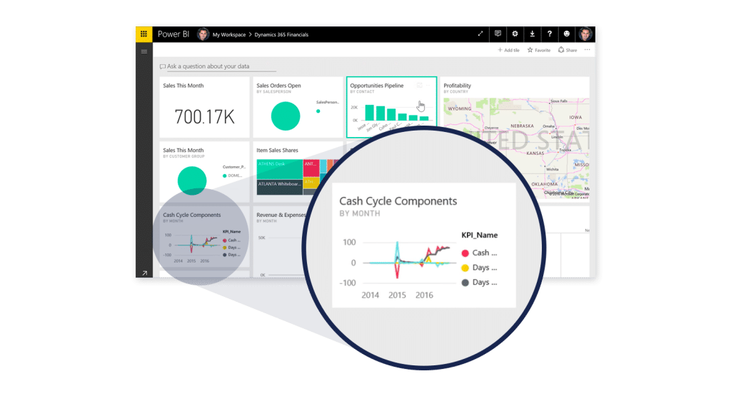 Dynamics 365 Finance and Operations - Rapportages en analyses