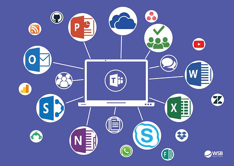 Microsoft Teams - koppeling met andere Office 365 applicaties