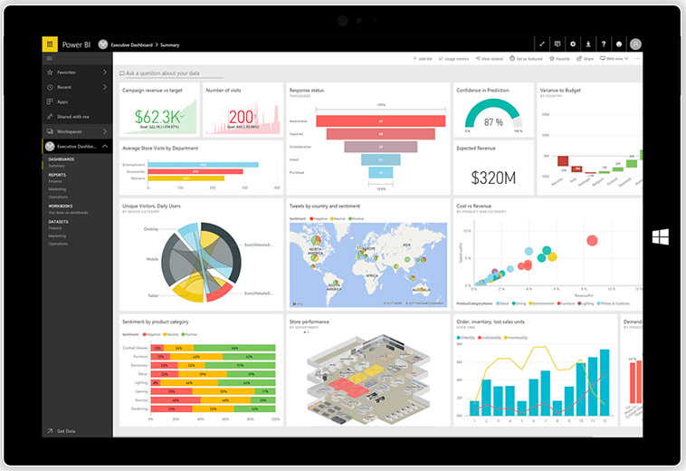 Power BI - dashboard