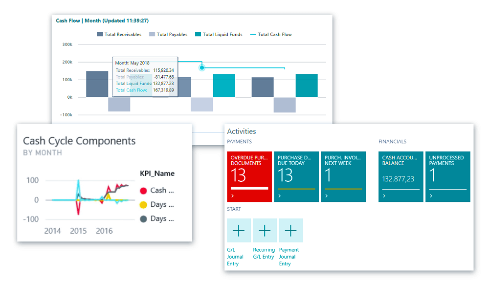 Microsoft Dynamics 365 Business Central - Financien.jpg