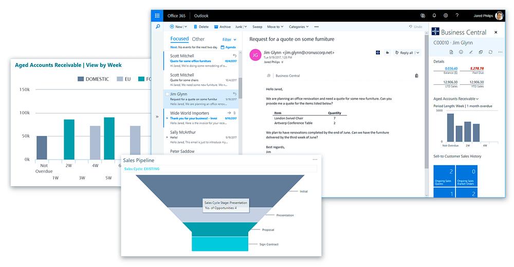 Microsoft Dynamics 365 Business Central - Verkoop