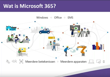 video Microsoft 365 februari 2019