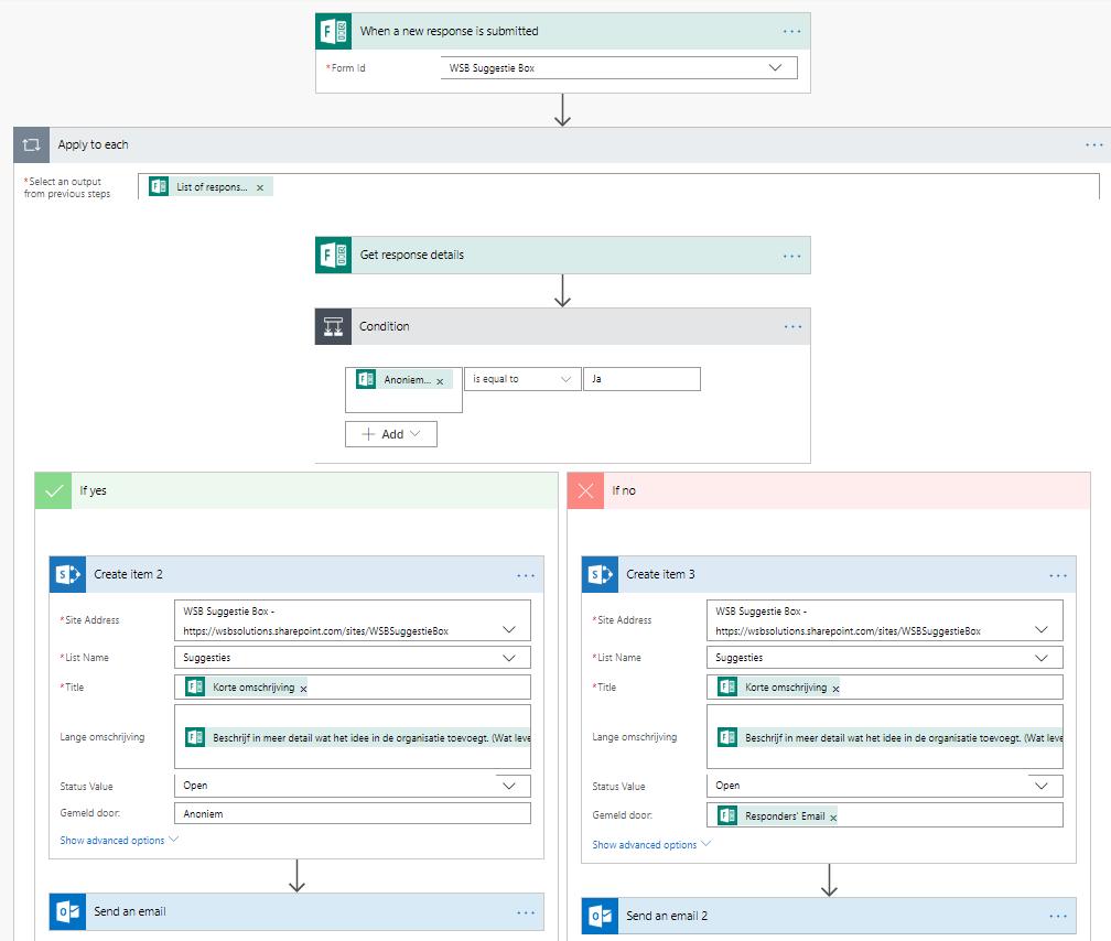 Ideeenbus - Microsoft Flow