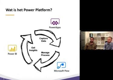 Video Microsoft Power Platform