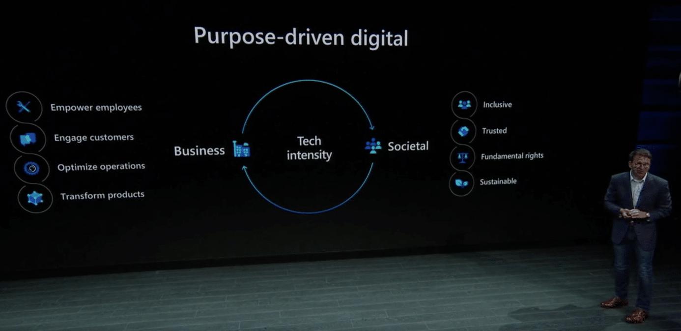 Microsoft Inspire Purpose