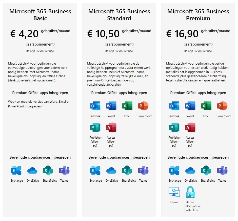 Microsoft 365 Business abonnementen