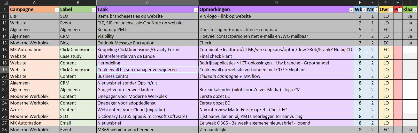 Excel - takenoverzicht