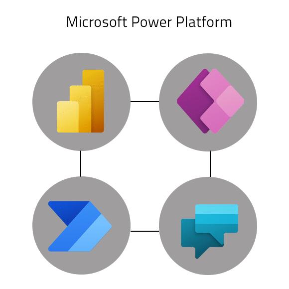 Microsoft Power Platform icons