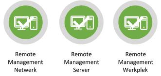 Cybersecurity - remote management netwerk server werkplek