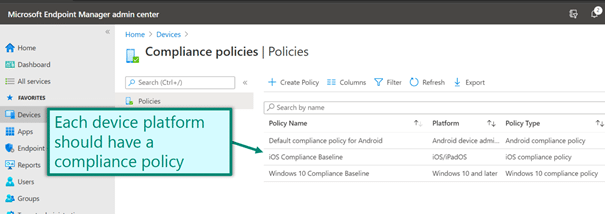 Microsoft Endpoin Manager - Conditional Access Policy