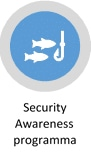Cyber Security stap 4 Awareness