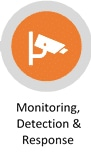 Cyber Security stap 5 Monitoring